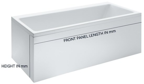 How to Measure a Bath Panel
